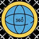 360 Degree View 360 Degree Globe 360 Degree Sphere Icon