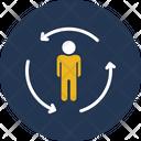 Advancement Career Career Advancement Icon