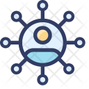 Affiliate User Social Icon