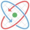 Atom Science Atomic Nucleus Icon
