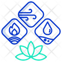 Ayurveda Elements Icon