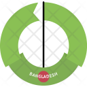 Bangladesh Country Flag Icon