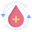 Blood Donate Blood Donation Donation Icon