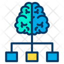 Brain Flow Icon