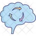 Brain Thinking Brain Processing Brain Power Icon