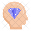 Premium Mind Premium Brain Premium Thinking Icon