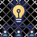 Brilliant Team Innovating Team Creative Mind Icon