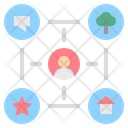 Interaction Network Environment Icon