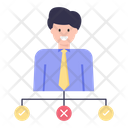 Employee Decision Business Decision Decision Making Icon