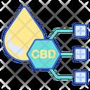 Cbd Benefits Benefits Cannabinoid Icon