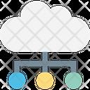 Cloud Computing Cloud Hosting Cloud Network Icon