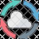 Cloud Computing Cloud Development Cloud Process Icon