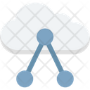 Cloud Sharing Cloud Share Share Icon