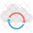 Cloud Sync Cloud Loading Sync Icon