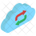 Cloud Syncing Cloud Update Cloud Synchronization Icon
