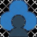 Cloud User Cloud Computing Cloud Storage Icon
