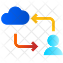 Cloud User Cloud Account Cloud Profile Icon