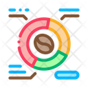 Coffee Characteristics Factory Icon