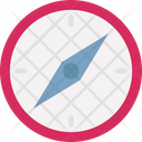 Cartography Compass Compass Direction Icon