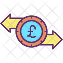 Mmoney Exchange Currency Conversation Pound Conversation Icon