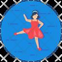 Dancer Icon