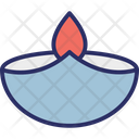 Candle Easter Flame Fire Icon
