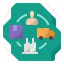 Domestic supply chain Icon