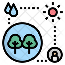 Ecosystem Environment Interaction Icon