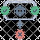 Eliminate Cancel Error Icon