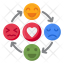 Emotional Climate Icon