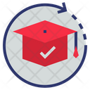 Fast Learning Icon