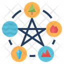 Feng Shui Elements Icon