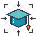 Learner Center Education Icon