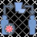Fomites Spread Icon