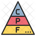 Food Pyramid Icon
