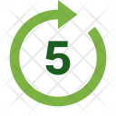Forward 5 second Icon