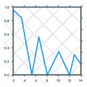 Line Chart Function Graph Function Plot Icon