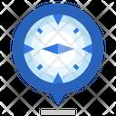 Gps Orientation Icon