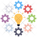 Idea Development Idea Configuration Idea Setting Icon