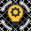 Idea Generation Idea Development Idea Setting Icon