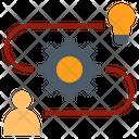 Idea Organization Icon