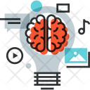 Innovation Brain Think Icon