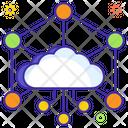 IOT Icon
