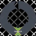 Jamaica Country Flag Icon