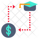Knowledge Change Money Knowledge Money Icon