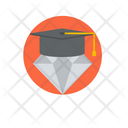 Knowledge Value Education Value Study Appraisal Icon