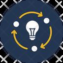 Idea Idea Develop Learning Icon