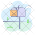 Contact Support Mail Icon