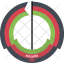 Malawi Country Flag Icon