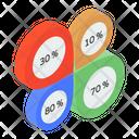 Mathematical Chart Numeric Chart Circle Chart Icon